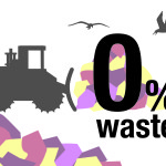Wondertex achieves zero waste to landfill target
