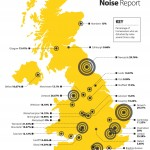 Noisy Neighbours Are A Problem For One In Four Homeowners