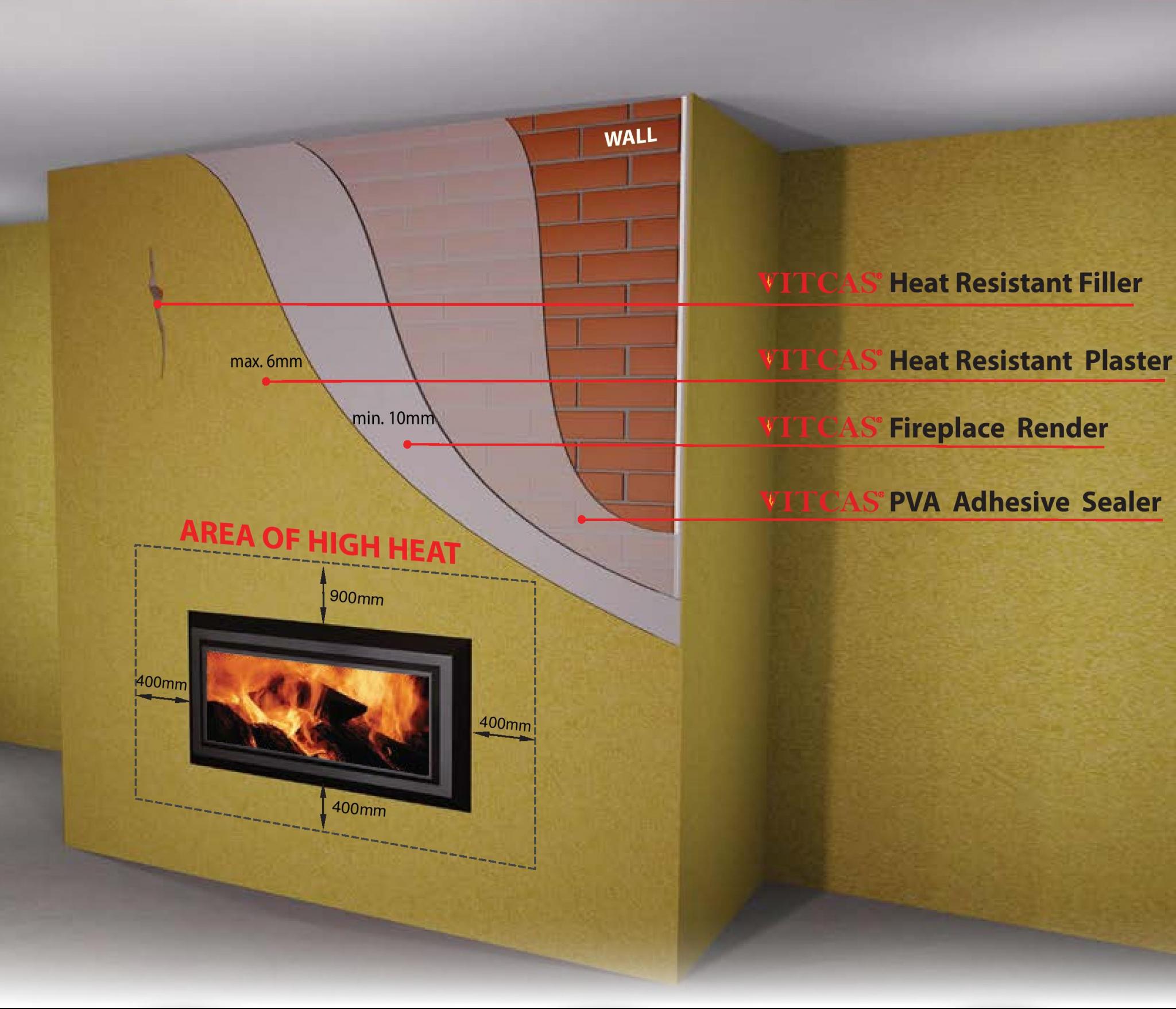 Fire Resistant Plaster : Heat resistant plaster plastering a fireplace