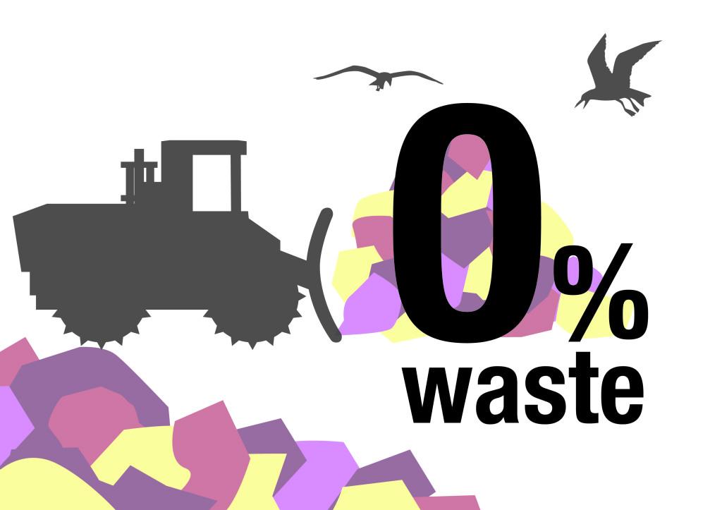 Wondertex achieves zero waste to landfill target