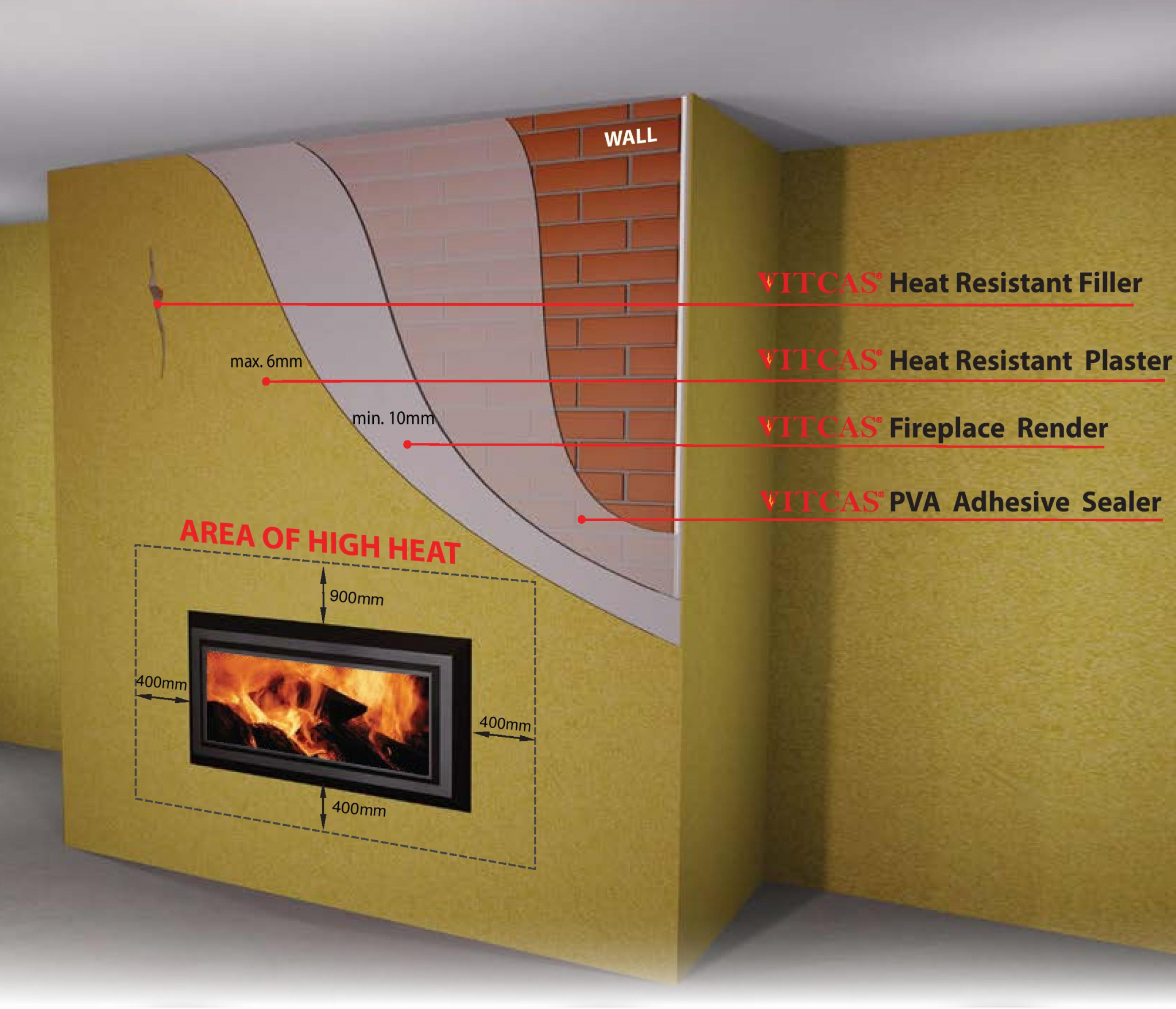 Heat Resistant Plaster Plastering A Fireplace