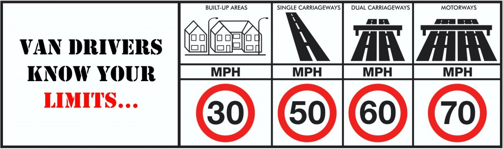 Speed Limits For Vans